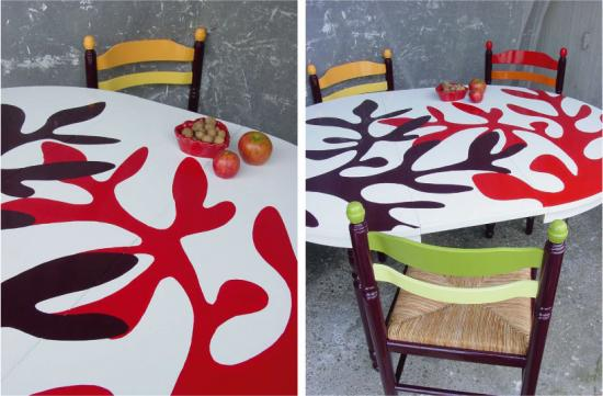 Table x 2
